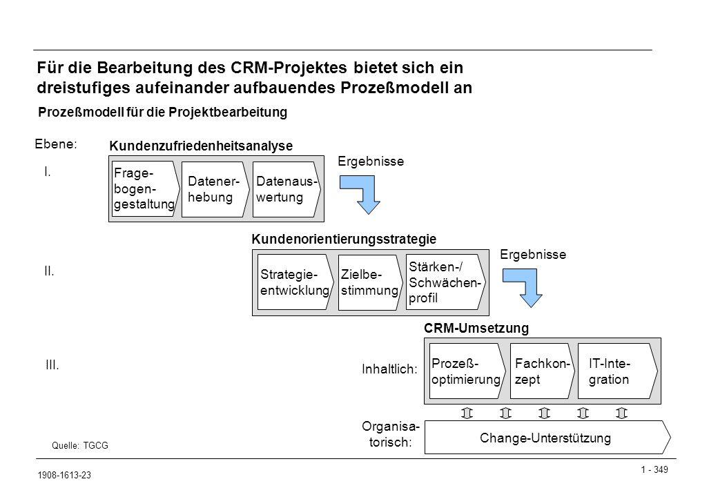 1 - 349 1908-1613-23 Frage- bogen- gestaltung Datener- hebung Datenaus- wertung Strategie- entwicklung Zielbe- stimmung Stärken-/ Schwächen- profil Prozeß- optimierung Fachkon- zept IT-Inte- gration Change-Unterstützung Für die Bearbeitung des CRM-Projektes bietet sich ein dreistufiges aufeinander aufbauendes Prozeßmodell an Prozeßmodell für die Projektbearbeitung Kundenzufriedenheitsanalyse Ergebnisse Kundenorientierungsstrategie Ergebnisse CRM-Umsetzung Inhaltlich: Organisa- torisch: I.