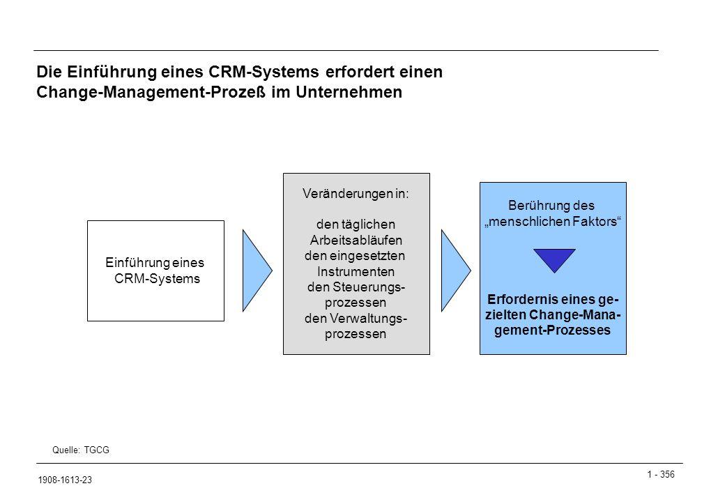 """1 - 356 1908-1613-23 Die Einführung eines CRM-Systems erfordert einen Change-Management-Prozeß im Unternehmen Berührung des """"menschlichen Faktors"""" Erf"""