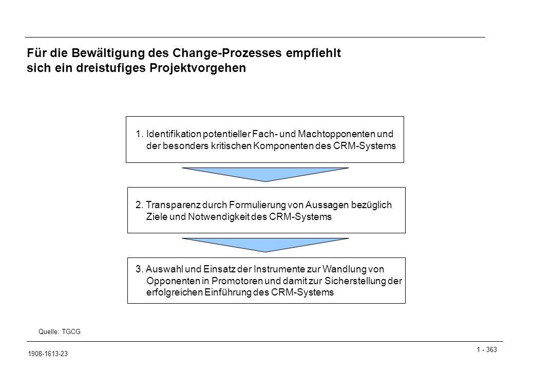 1 - 363 1908-1613-23 Für die Bewältigung des Change-Prozesses empfiehlt sich ein dreistufiges Projektvorgehen 3. Auswahl und Einsatz der Instrumente z