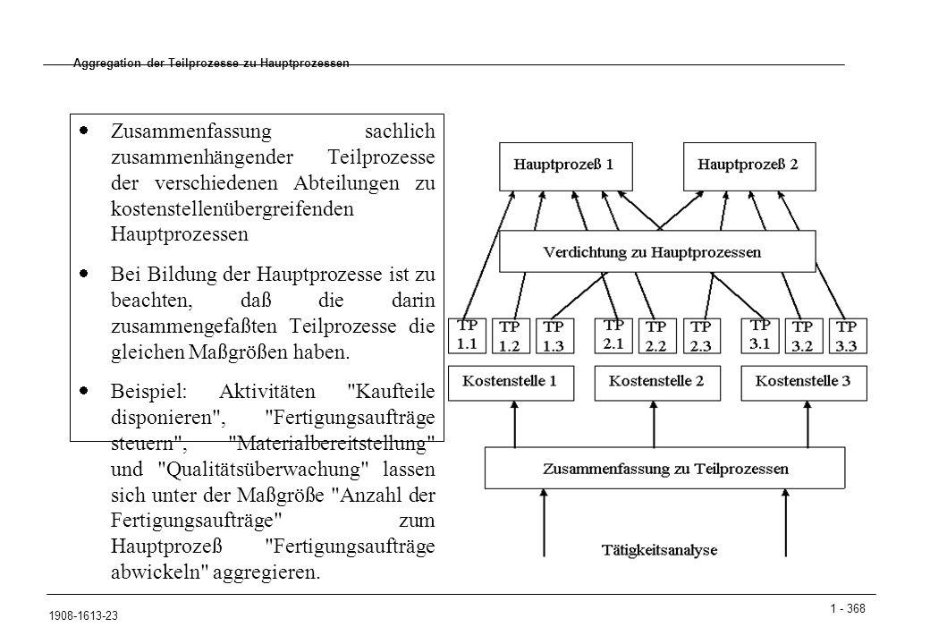 1 - 368 1908-1613-23 Aggregation der Teilprozesse zu Hauptprozessen  Zusammenfassung sachlich zusammenhängender Teilprozesse der verschiedenen Abteil