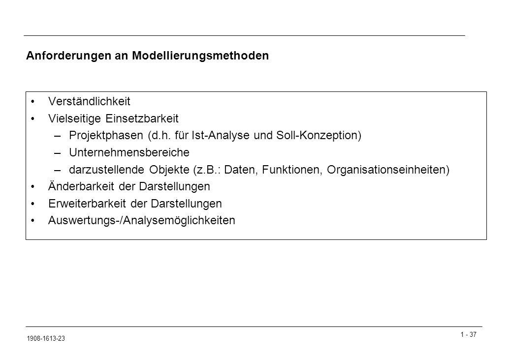 1 - 37 1908-1613-23 Anforderungen an Modellierungsmethoden Verständlichkeit Vielseitige Einsetzbarkeit –Projektphasen (d.h.