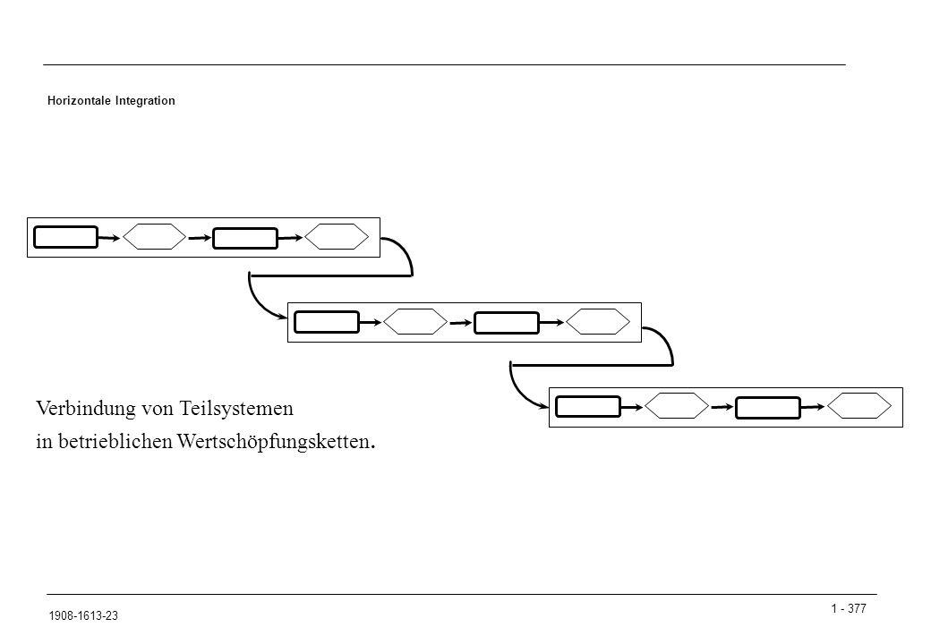 1 - 377 1908-1613-23 Horizontale Integration Verbindung von Teilsystemen in betrieblichen Wertschöpfungsketten.