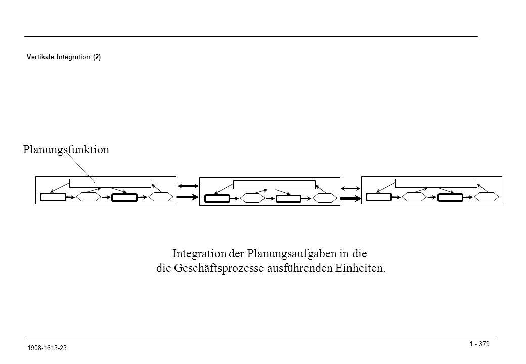 1 - 379 1908-1613-23 Vertikale Integration (2) Integration der Planungsaufgaben in die die Geschäftsprozesse ausführenden Einheiten. Planungsfunktion