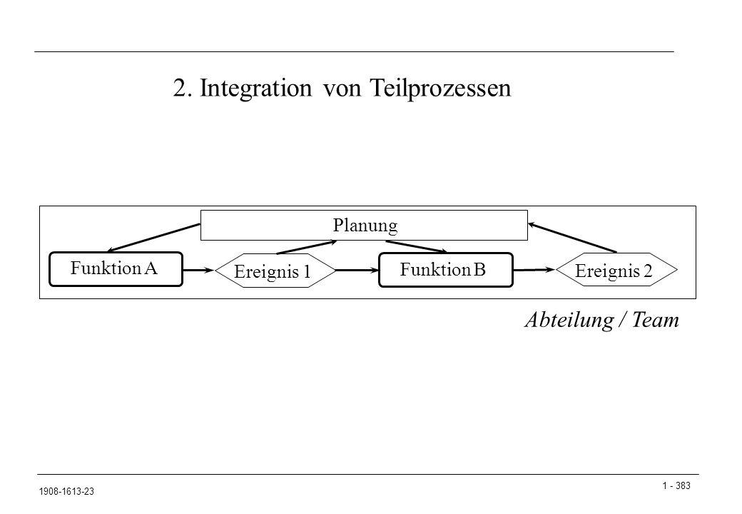 1 - 383 1908-1613-23 2. Integration von Teilprozessen Funktion A Ereignis 1 Funktion B Ereignis 2 Planung Abteilung / Team