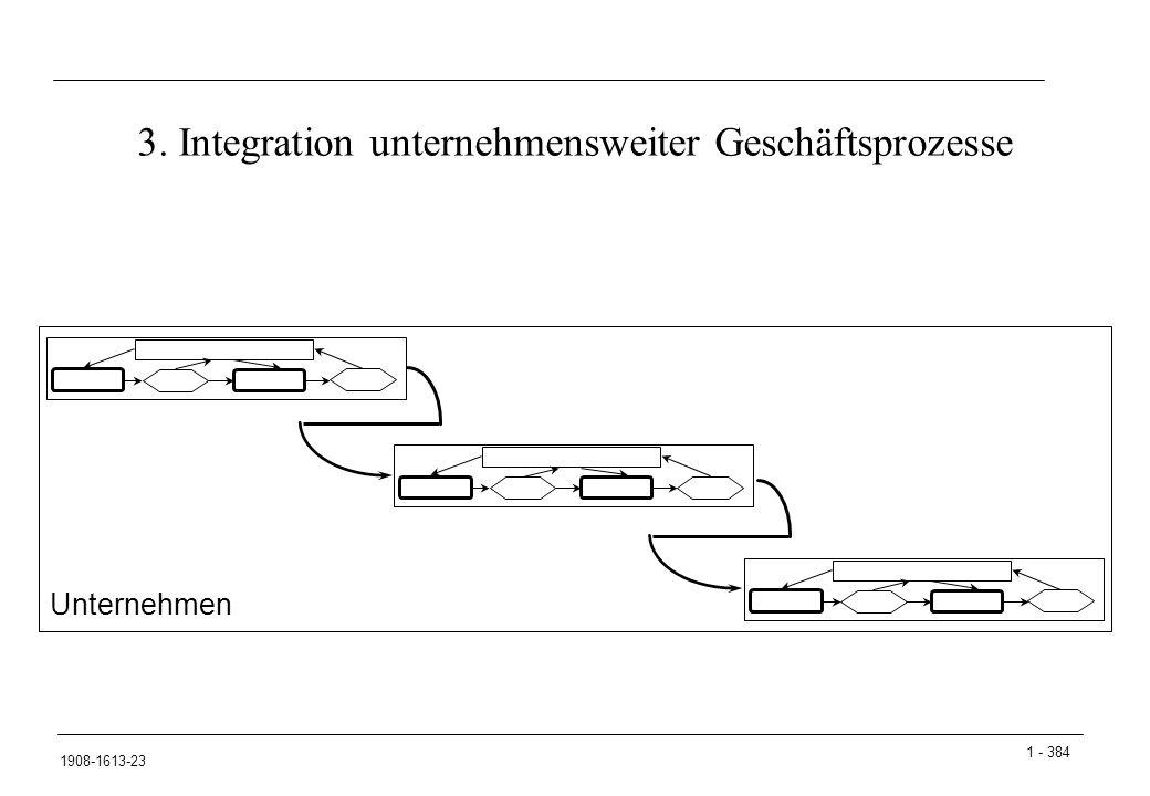 1 - 384 1908-1613-23 3. Integration unternehmensweiter Geschäftsprozesse Unternehmen