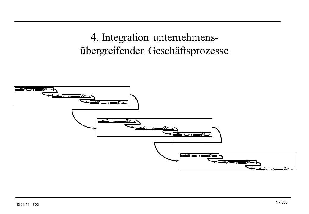 1 - 385 1908-1613-23 4. Integration unternehmens- übergreifender Geschäftsprozesse