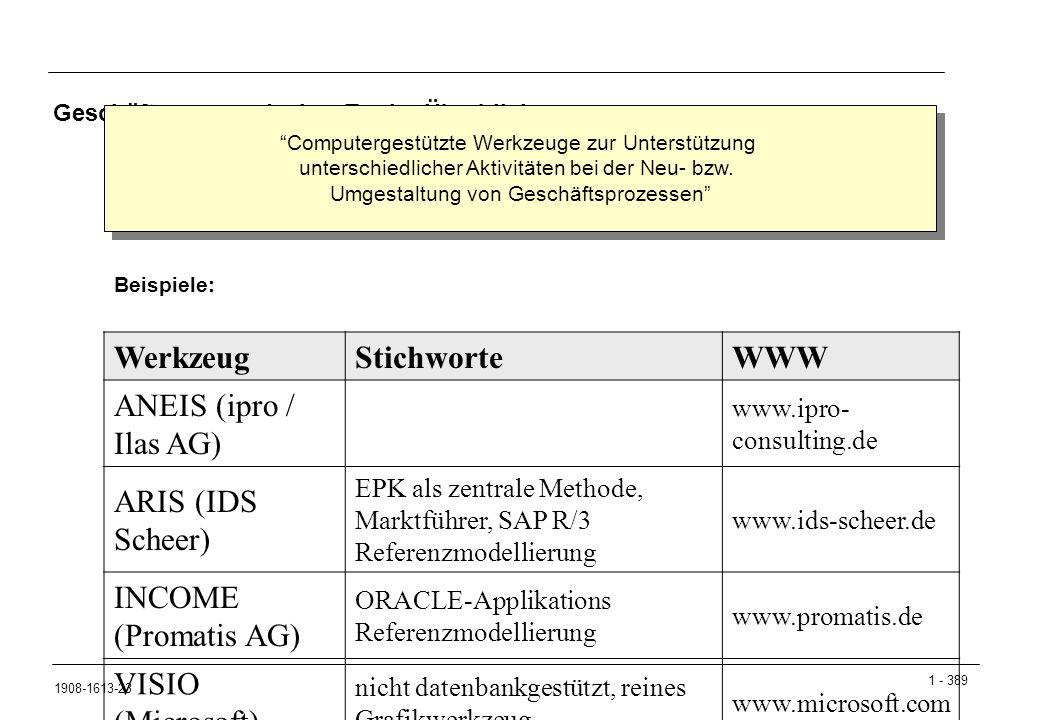 """1 - 389 1908-1613-23 Geschäftsprozessdesign-Tools: Überblick """"Computergestützte Werkzeuge zur Unterstützung unterschiedlicher Aktivitäten bei der Neu-"""