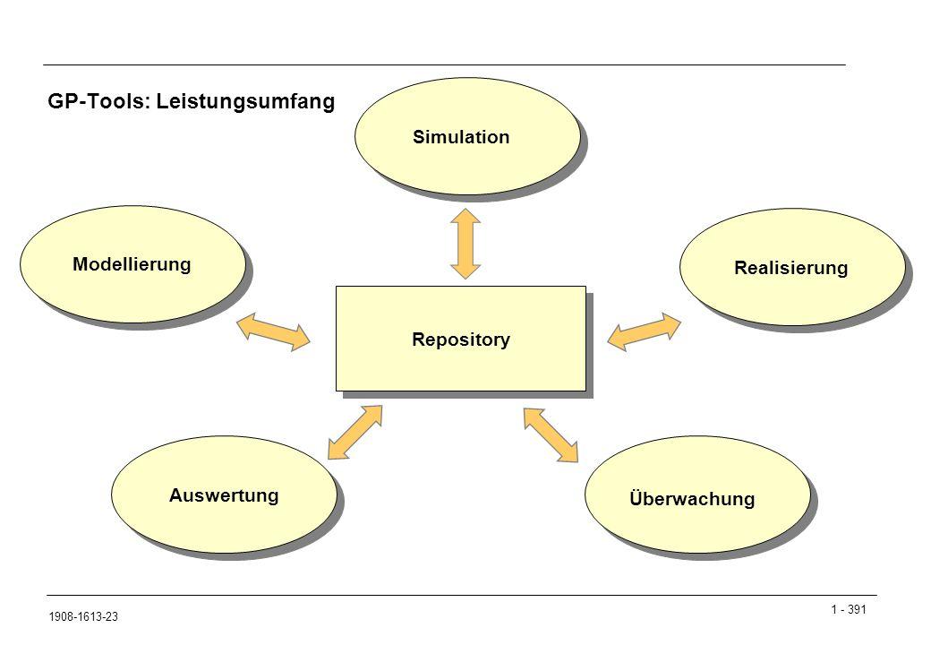 1 - 391 1908-1613-23 GP-Tools: Leistungsumfang Simulation Auswertung Realisierung Modellierung Repository Überwachung