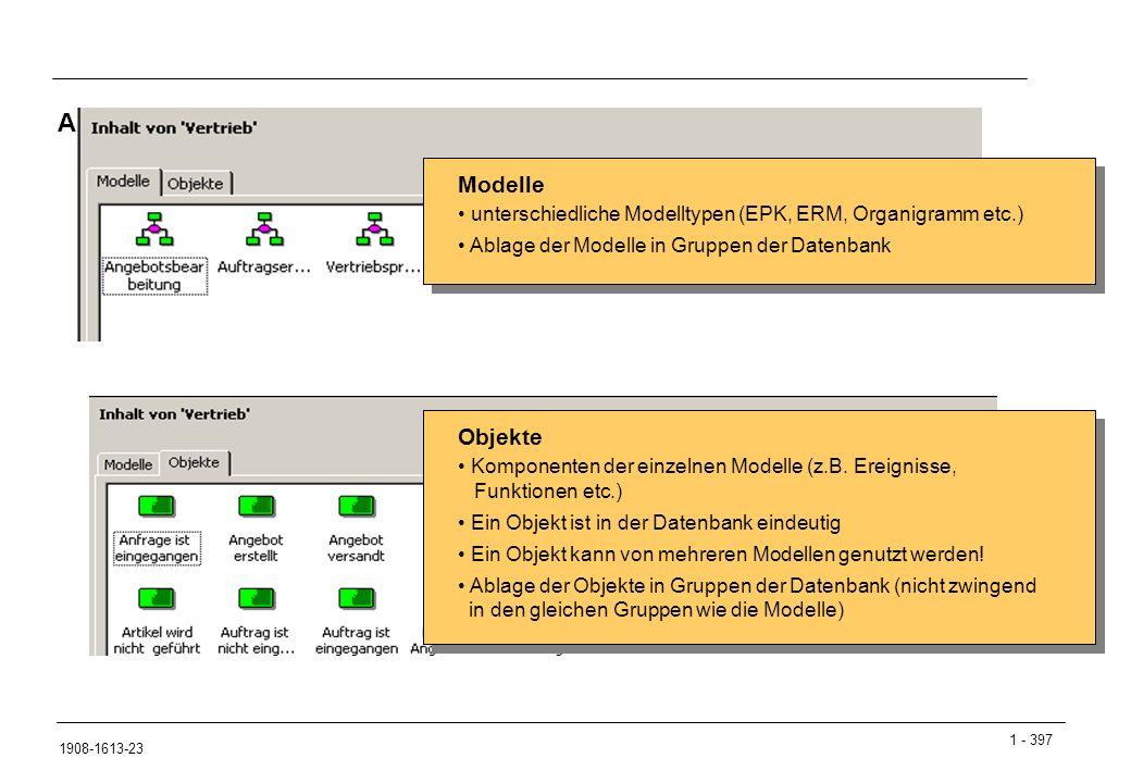 1 - 397 1908-1613-23 ARIS-Datenbanken: Modelle und Objekte Modelle unterschiedliche Modelltypen (EPK, ERM, Organigramm etc.) Ablage der Modelle in Gru