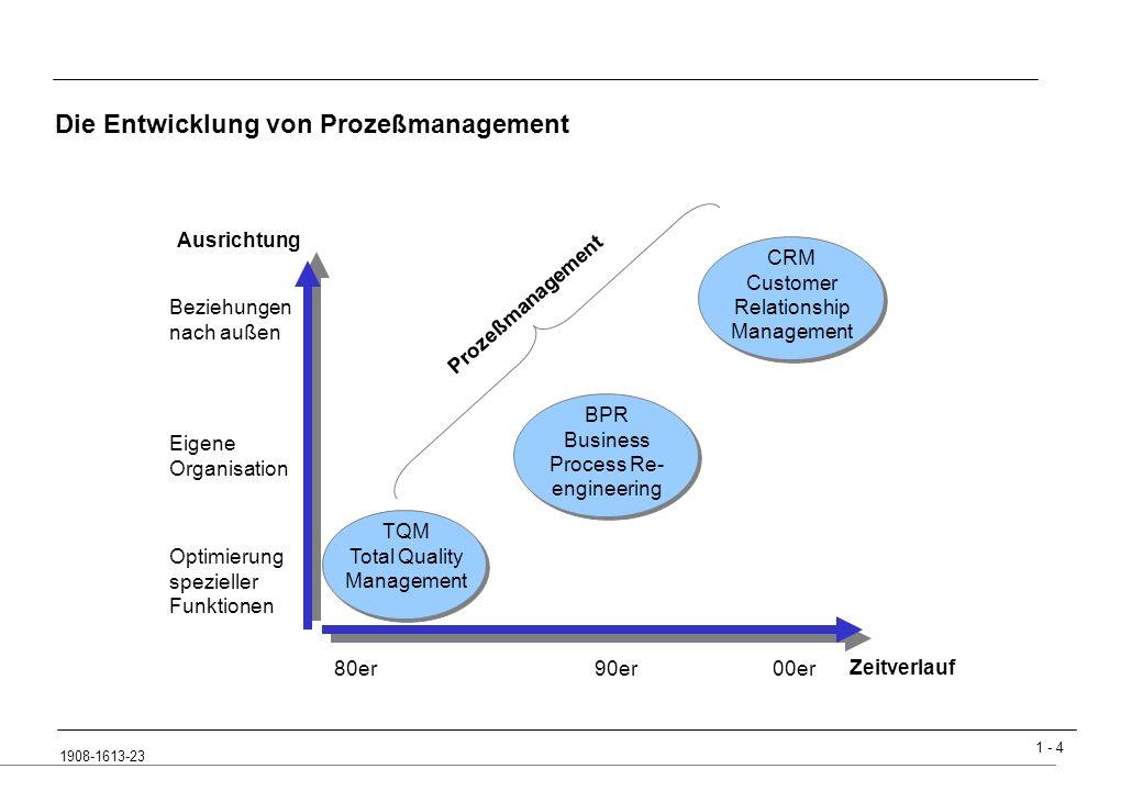 1 - 85 1908-1613-23 Geschäftsprozessmodellierung Semantisches Objektmodell, SOM (Ferstl/Sinz) Ebene 2 - Geschäftsprozessebene: Ablauf von AufgabenAblaufsichtVorgangs- Ereignis- Schema Aufgaben- system Leistungen wie Zahlung, Bestellung, Güter etc.