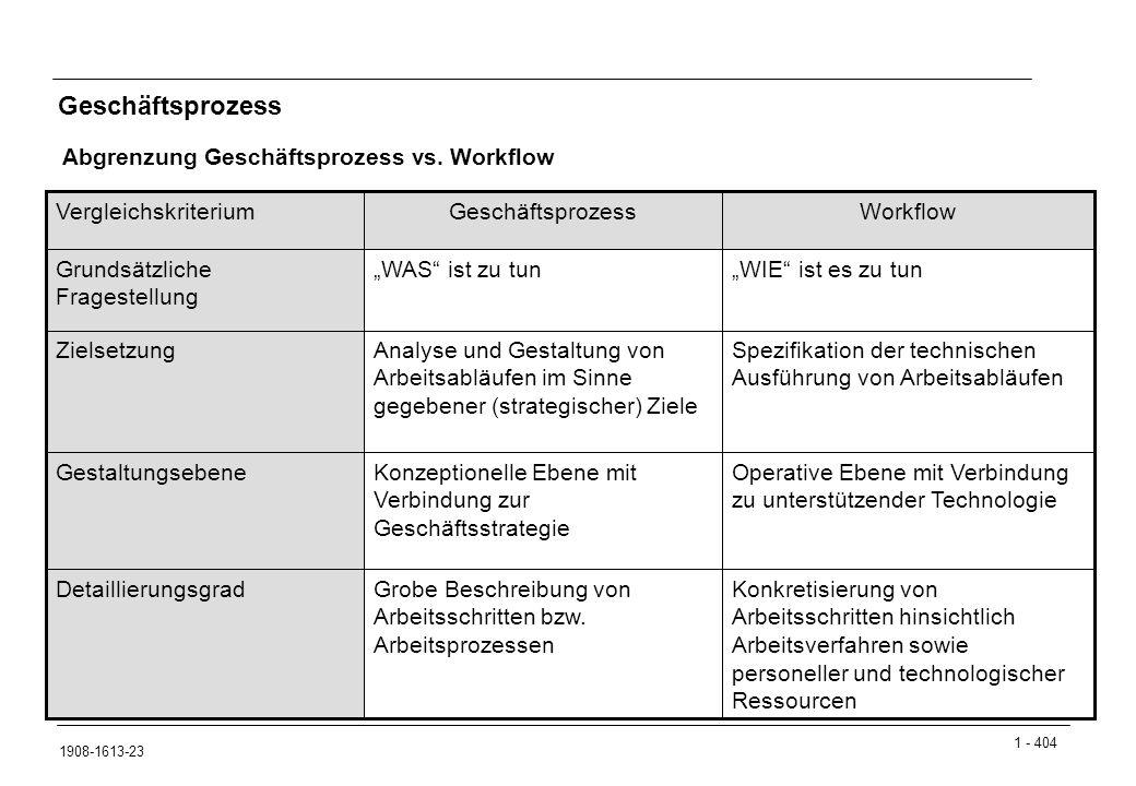 """1 - 404 1908-1613-23 Geschäftsprozess Abgrenzung Geschäftsprozess vs. Workflow """"WIE"""" ist es zu tun""""WAS"""" ist zu tunGrundsätzliche Fragestellung Konkret"""