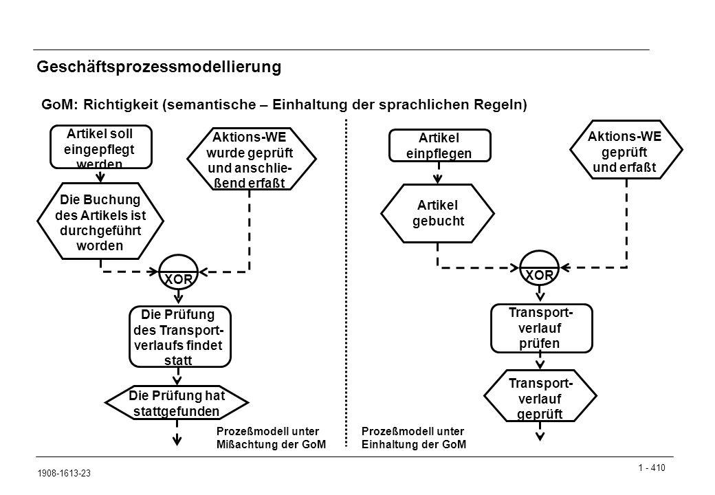 1 - 410 1908-1613-23 Geschäftsprozessmodellierung GoM: Richtigkeit (semantische – Einhaltung der sprachlichen Regeln) Die Prüfung des Transport- verla