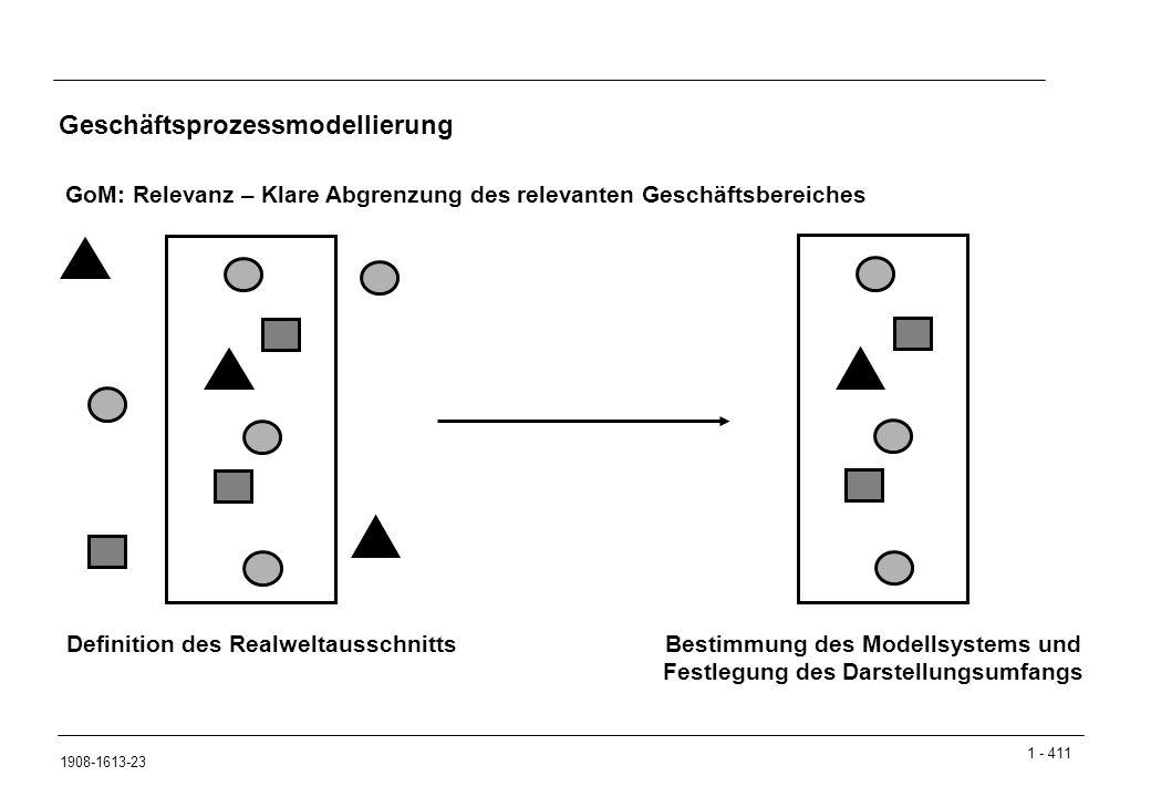 1 - 411 1908-1613-23 Geschäftsprozessmodellierung GoM: Relevanz – Klare Abgrenzung des relevanten Geschäftsbereiches Definition des Realweltausschnitt