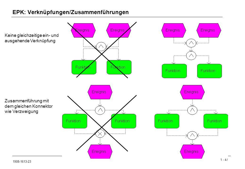 1 - 47 1908-1613-23 EPK: Verknüpfungen/Zusammenführungen Keine gleichzeitige ein- und ausgehende Verknüpfung Zusammenführung mit dem gleichen Konnektor wie Verzweigung