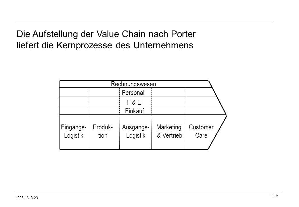1 - 57 1908-1613-23 1.Grundlagen 1.1. Prozeßdesign/-management 1.2.