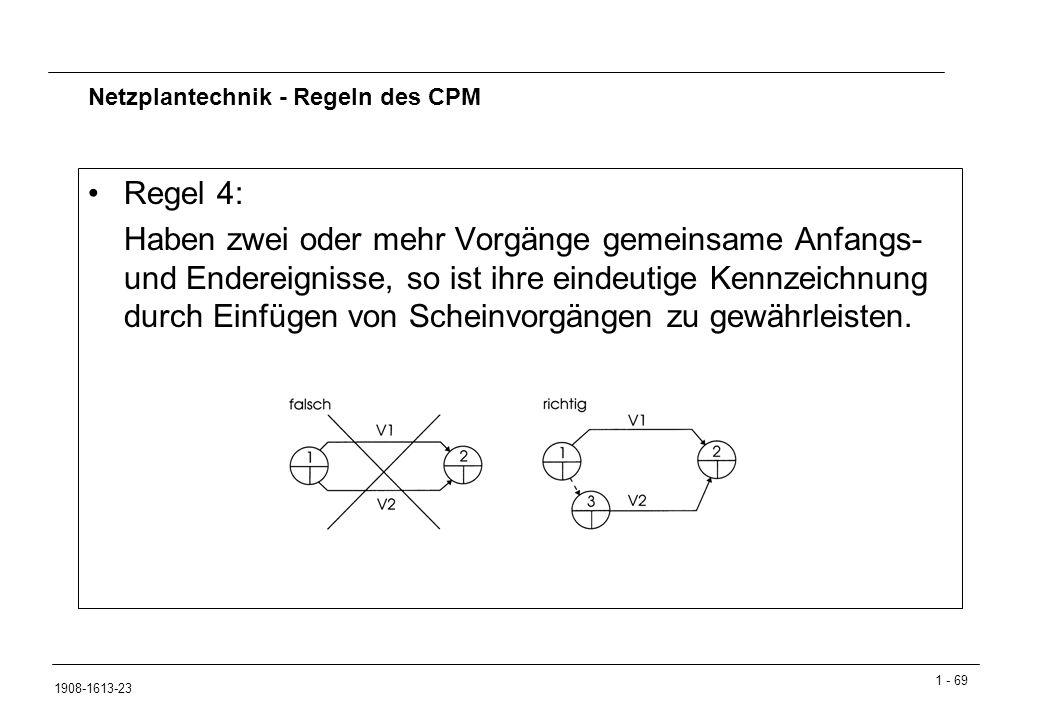 1 - 69 1908-1613-23 Netzplantechnik - Regeln des CPM Regel 4: Haben zwei oder mehr Vorgänge gemeinsame Anfangs- und Endereignisse, so ist ihre eindeutige Kennzeichnung durch Einfügen von Scheinvorgängen zu gewährleisten.