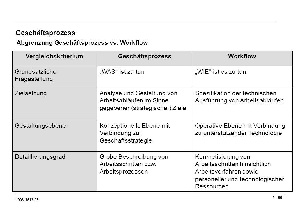 1 - 86 1908-1613-23 Geschäftsprozess Abgrenzung Geschäftsprozess vs.