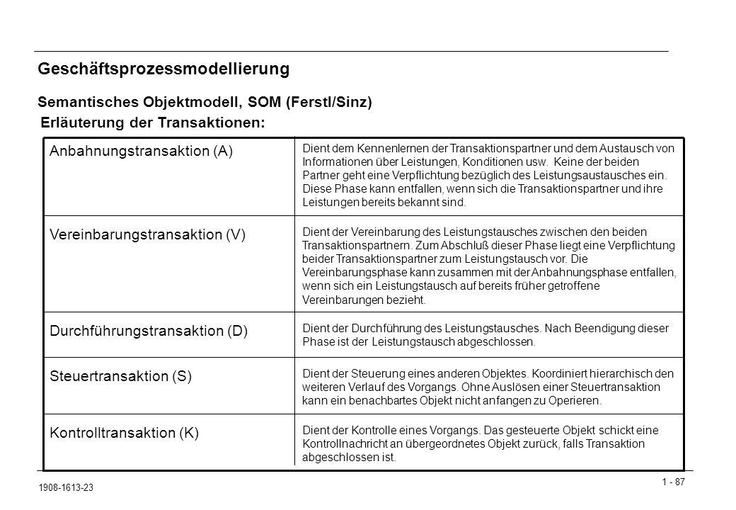 1 - 87 1908-1613-23 Geschäftsprozessmodellierung Semantisches Objektmodell, SOM (Ferstl/Sinz) Erläuterung der Transaktionen: Dient der Kontrolle eines Vorgangs.