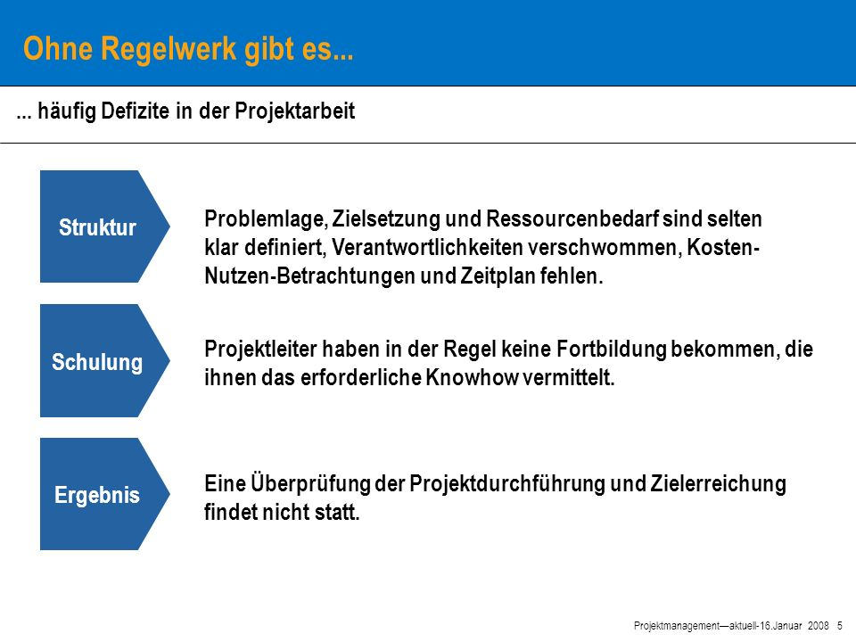 6 Projektmanagement—aktuell-16.Januar 2008 Ergebnis der Erhebung am UKD Ca.