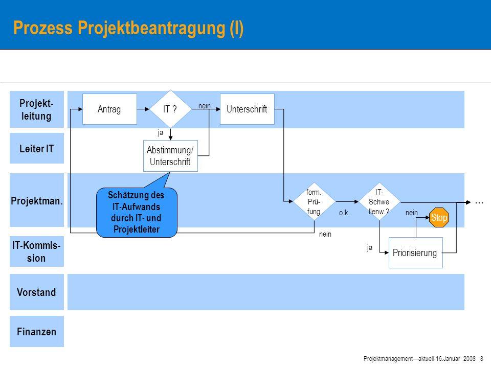 8 Projektmanagement—aktuell-16.Januar 2008 Projekt- leitung Prozess Projektbeantragung (I) Leiter IT IT-Kommis- sion Vorstand Finanzen nein Antrag Abstimmung/ Unterschrift Unterschrift form.