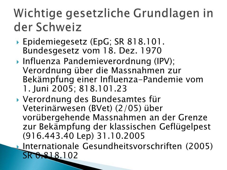  Epidemiegesetz (EpG; SR 818.101. Bundesgesetz vom 18.