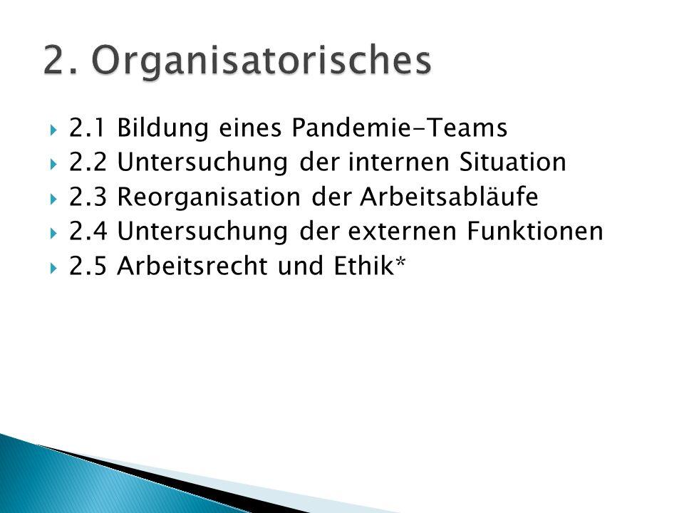  2.1 Bildung eines Pandemie-Teams  2.2 Untersuchung der internen Situation  2.3 Reorganisation der Arbeitsabläufe  2.4 Untersuchung der externen Funktionen  2.5 Arbeitsrecht und Ethik*
