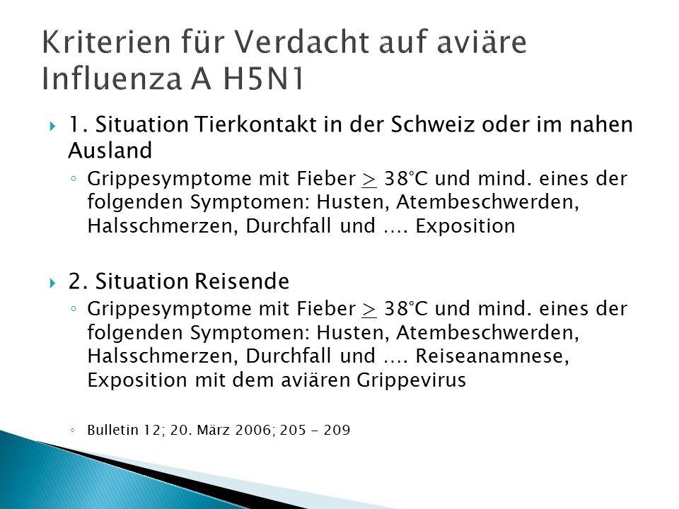  1. Situation Tierkontakt in der Schweiz oder im nahen Ausland ◦ Grippesymptome mit Fieber > 38°C und mind. eines der folgenden Symptomen: Husten, At
