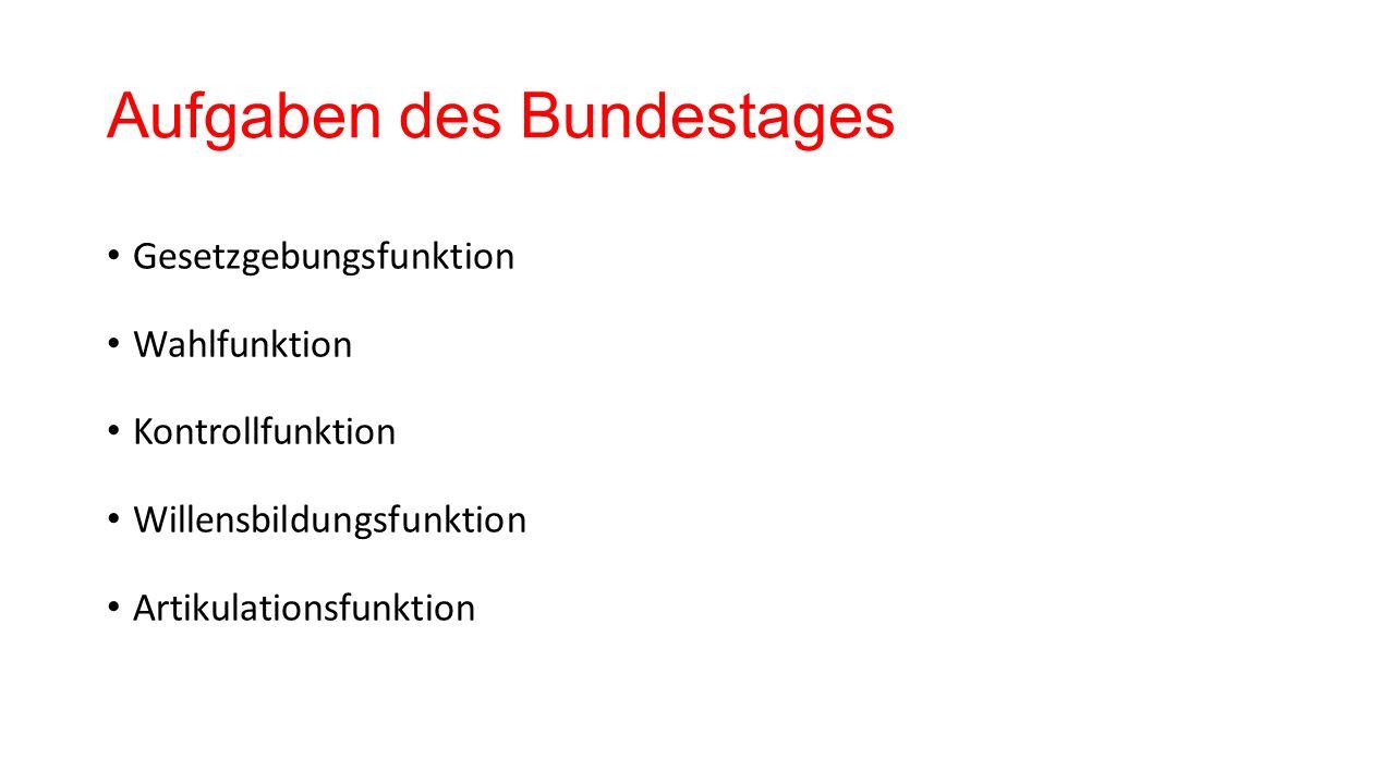 Aufgaben des Bundestages Gesetzgebungsfunktion Wahlfunktion Kontrollfunktion Willensbildungsfunktion Artikulationsfunktion