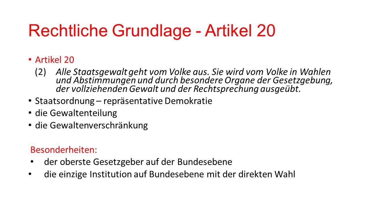 Rechtliche Grundlage - Artikel 20 Artikel 20 (2) Alle Staatsgewalt geht vom Volke aus. Sie wird vom Volke in Wahlen und Abstimmungen und durch besonde