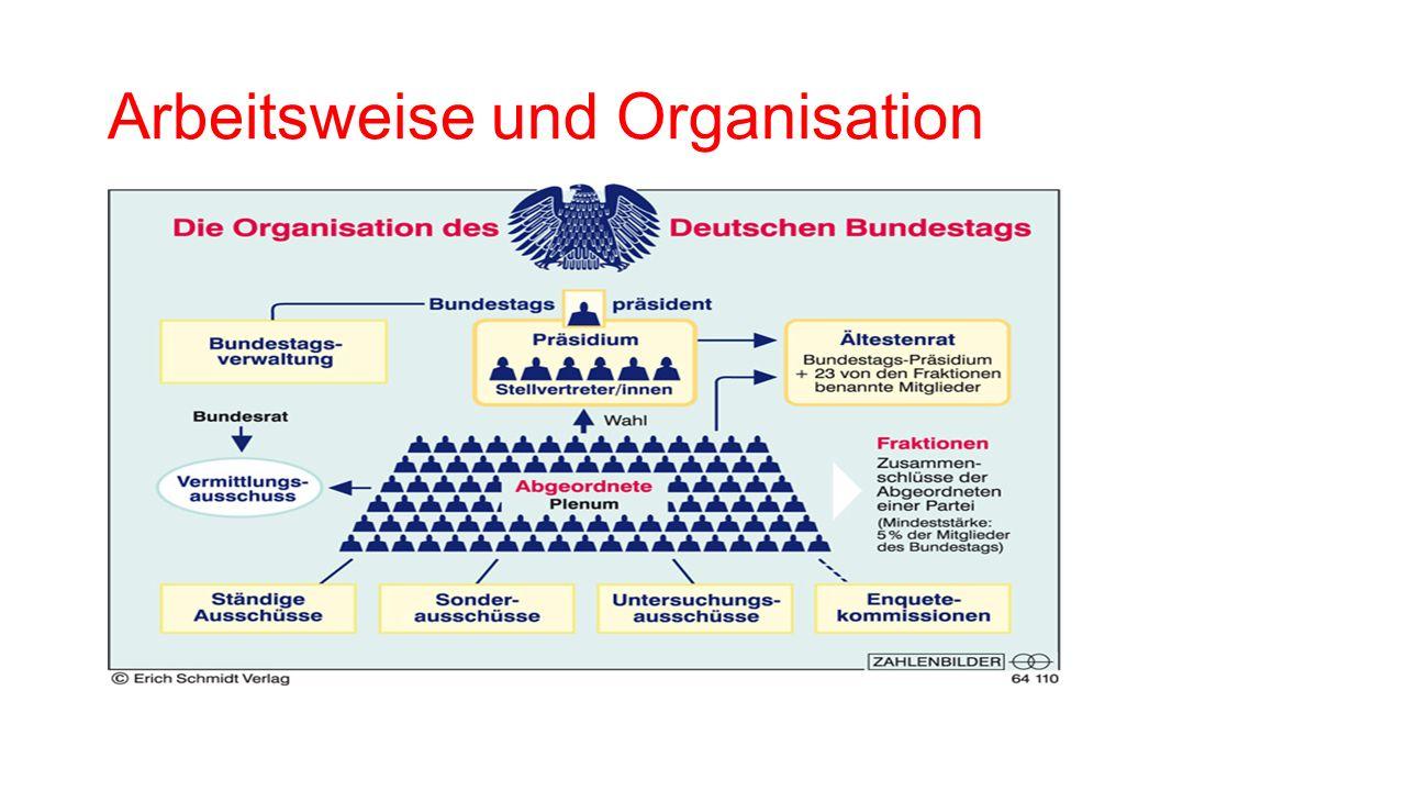 Arbeitsweise und Organisation