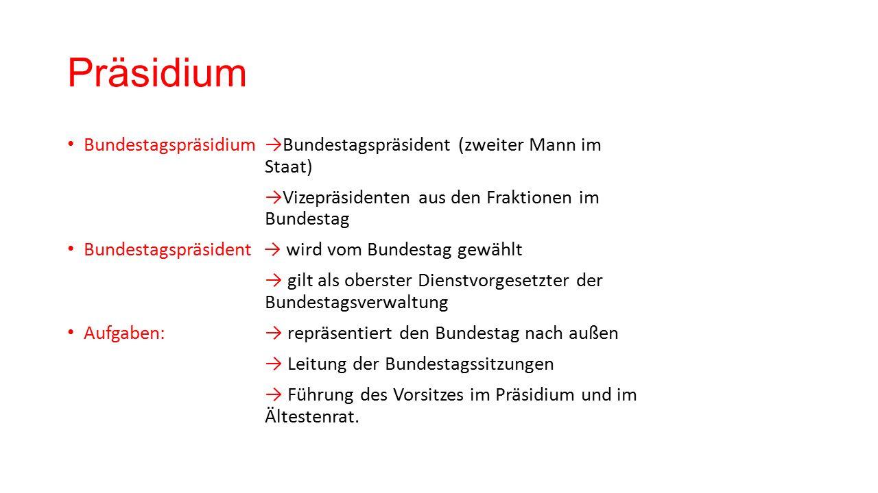 Präsidium Bundestagspräsidium →Bundestagspräsident (zweiter Mann im Staat) →Vizepräsidenten aus den Fraktionen im Bundestag Bundestagspräsident → wird