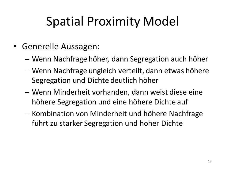 Spatial Proximity Model Generelle Aussagen: – Wenn Nachfrage höher, dann Segregation auch höher – Wenn Nachfrage ungleich verteilt, dann etwas höhere Segregation und Dichte deutlich höher – Wenn Minderheit vorhanden, dann weist diese eine höhere Segregation und eine höhere Dichte auf – Kombination von Minderheit und höhere Nachfrage führt zu starker Segregation und hoher Dichte 18