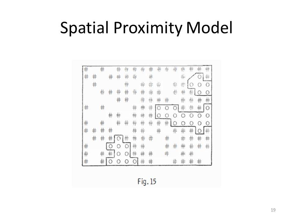 Spatial Proximity Model 19