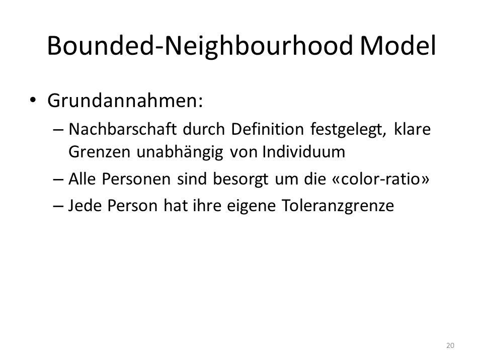 Bounded-Neighbourhood Model Grundannahmen: – Nachbarschaft durch Definition festgelegt, klare Grenzen unabhängig von Individuum – Alle Personen sind besorgt um die «color-ratio» – Jede Person hat ihre eigene Toleranzgrenze 20