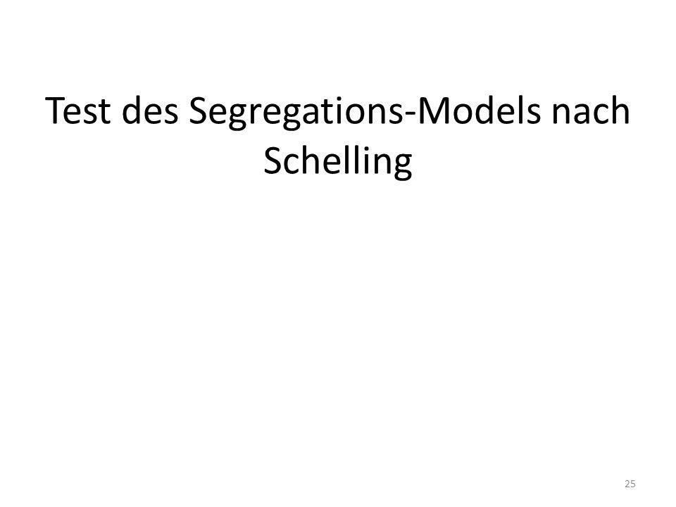 Test des Segregations-Models nach Schelling 25
