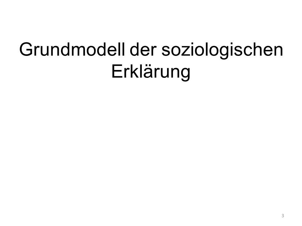 Grundmodell der soziologischen Erklärung 3