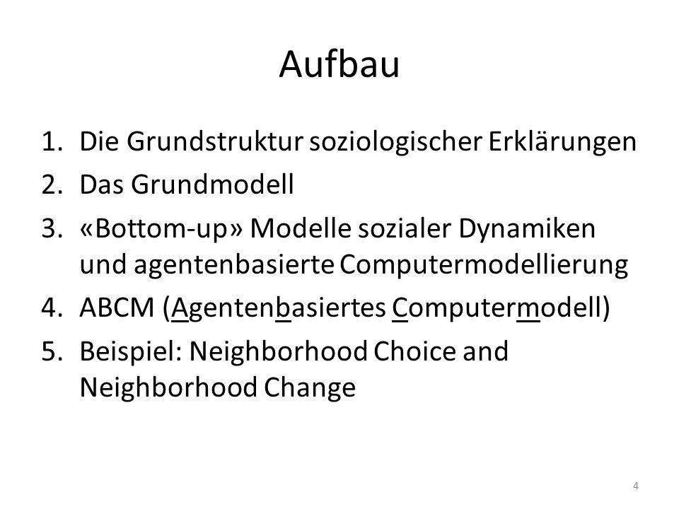 Die Grundstruktur soziologischer Erklärungen Was verbindet Vogelschwärme, Modewellen, Krawalle und ethnisch segregierte Wohnviertel.