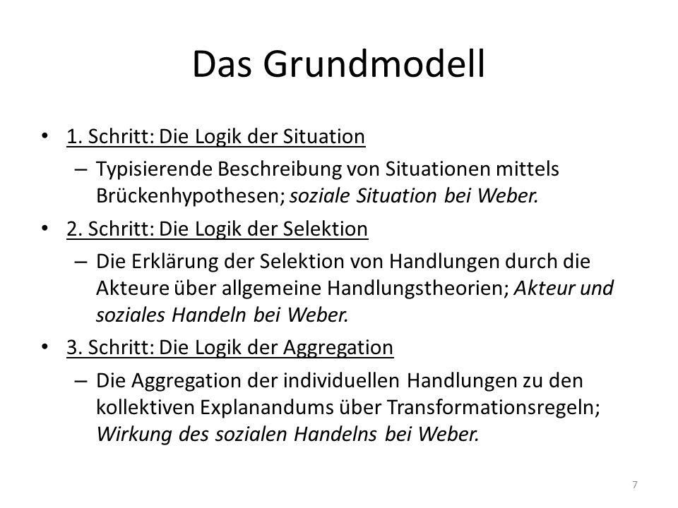 Das Grundmodell 1. Schritt: Die Logik der Situation – Typisierende Beschreibung von Situationen mittels Brückenhypothesen; soziale Situation bei Weber