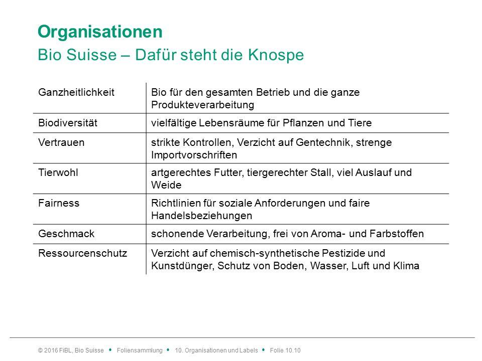 Organisationen Bio Suisse – Dafür steht die Knospe © 2016 FiBL, Bio Suisse Foliensammlung 10.
