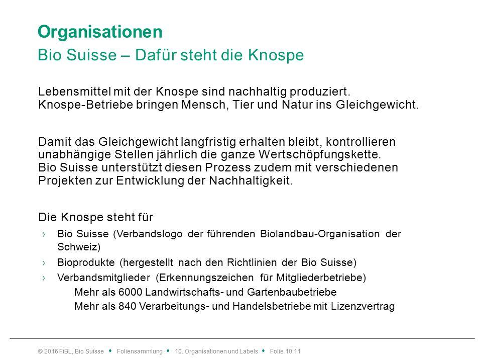 Organisationen Bio Suisse – Dafür steht die Knospe Lebensmittel mit der Knospe sind nachhaltig produziert.