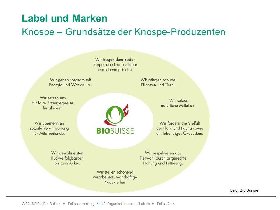 Label und Marken Knospe – Grundsätze der Knospe-Produzenten Bild: Bio Suisse © 2016 FiBL, Bio Suisse Foliensammlung 10.