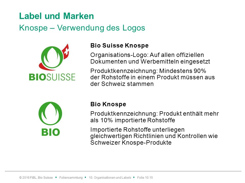 Label und Marken Knospe – Verwendung des Logos Bio Knospe Produktkennzeichnung: Produkt enthält mehr als 10% importierte Rohstoffe Importierte Rohstoffe unterliegen gleichwertigen Richtlinien und Kontrollen wie Schweizer Knospe-Produkte Bio Suisse Knospe Organisations-Logo: Auf allen offiziellen Dokumenten und Werbemitteln eingesetzt Produktkennzeichnung: Mindestens 90% der Rohstoffe in einem Produkt müssen aus der Schweiz stammen © 2016 FiBL, Bio Suisse Foliensammlung 10.