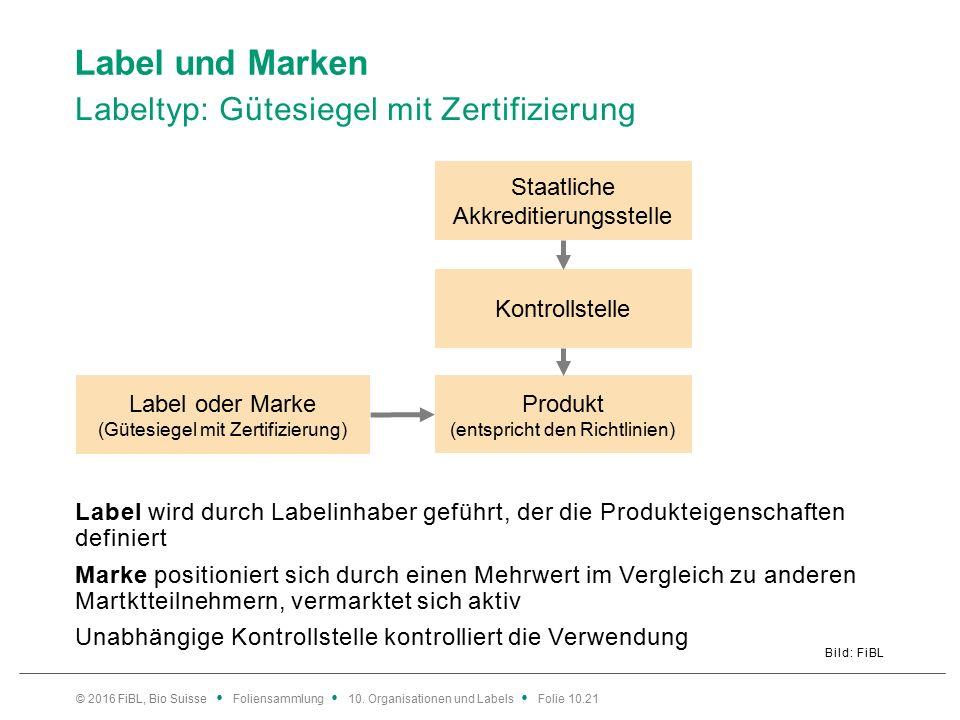 Label und Marken Labeltyp: Gütesiegel mit Zertifizierung Bild: FiBL Label wird durch Labelinhaber geführt, der die Produkteigenschaften definiert Marke positioniert sich durch einen Mehrwert im Vergleich zu anderen Martktteilnehmern, vermarktet sich aktiv Unabhängige Kontrollstelle kontrolliert die Verwendung © 2016 FiBL, Bio Suisse Foliensammlung 10.