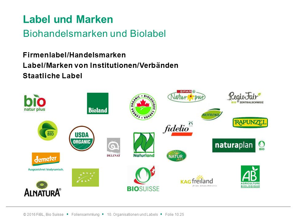 Label und Marken Biohandelsmarken und Biolabel Firmenlabel/Handelsmarken Label/Marken von Institutionen/Verbänden Staatliche Label © 2016 FiBL, Bio Suisse Foliensammlung 10.