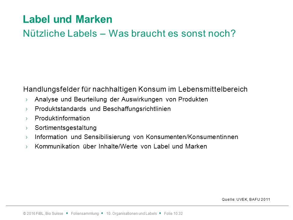 Label und Marken Nützliche Labels – Was braucht es sonst noch.