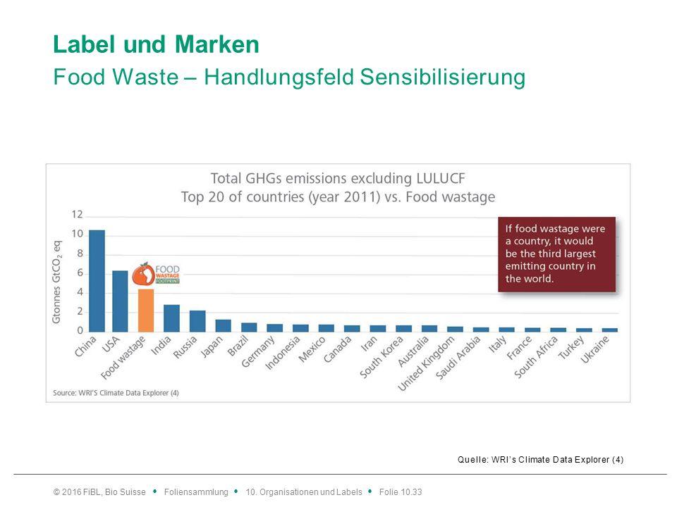 Label und Marken Food Waste – Handlungsfeld Sensibilisierung Quelle: WRI's Climate Data Explorer (4) © 2016 FiBL, Bio Suisse Foliensammlung 10.