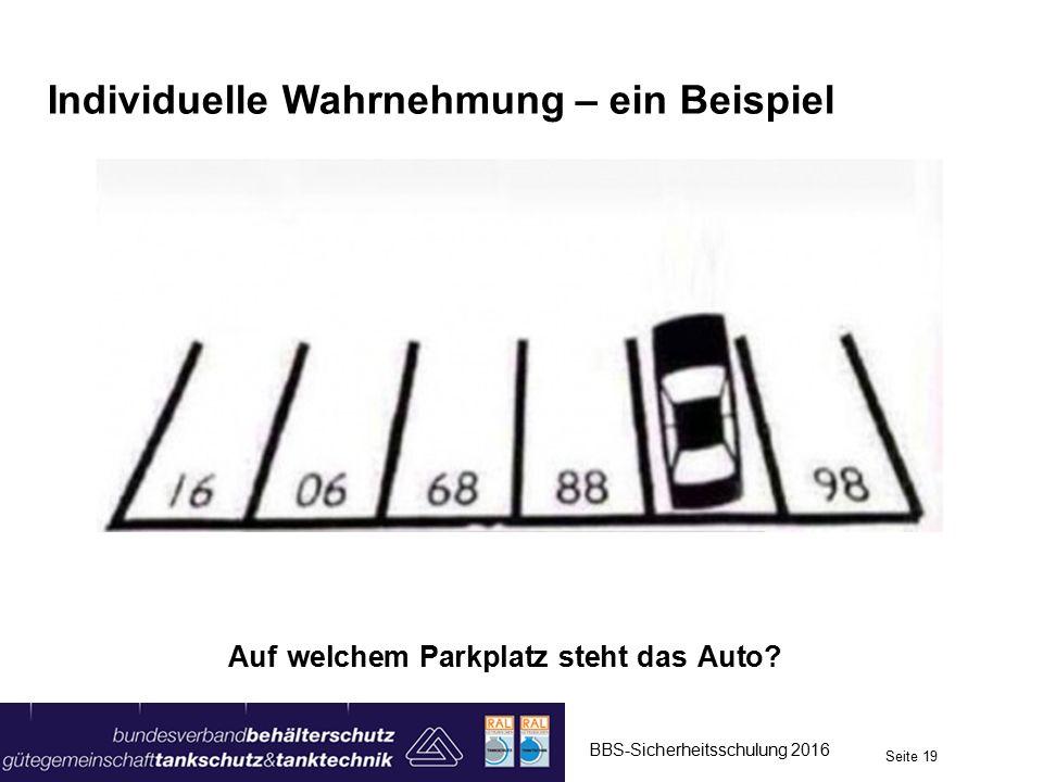 Individuelle Wahrnehmung – ein Beispiel Auf welchem Parkplatz steht das Auto? BBS-Sicherheitsschulung 2016 Seite 19