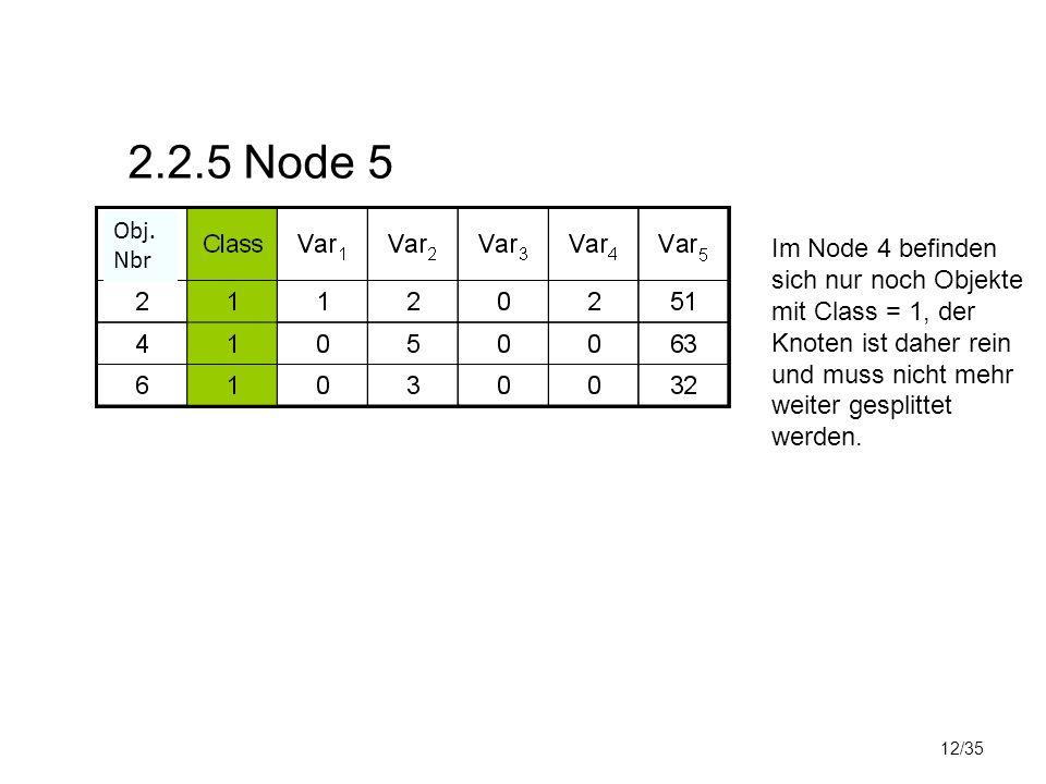 12/35 2.2.5 Node 5 Im Node 4 befinden sich nur noch Objekte mit Class = 1, der Knoten ist daher rein und muss nicht mehr weiter gesplittet werden. Obj