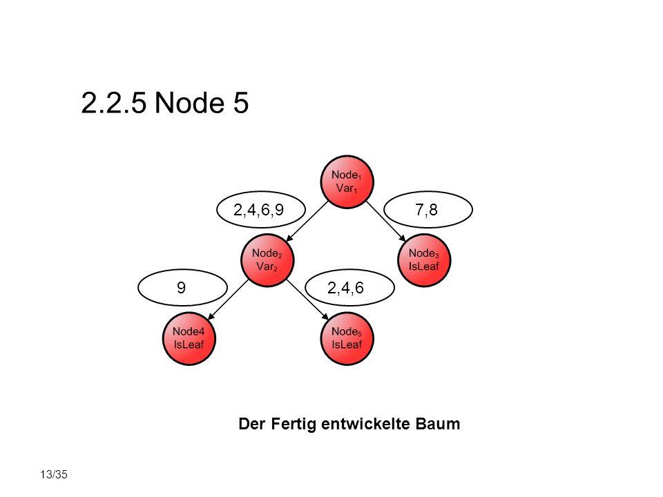 13/35 2.2.5 Node 5 Der Fertig entwickelte Baum 92,4,62,4,6,97,8