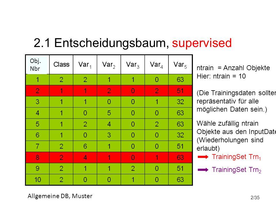 2/35 2.1 Entscheidungsbaum, supervised ntrain = Anzahl Objekte Hier: ntrain = 10 (Die Trainingsdaten sollten repräsentativ für alle möglichen Daten sein.) Wähle zufällig ntrain Objekte aus den InputDaten (Wiederholungen sind erlaubt) TrainingSet Trn 1 TrainingSet Trn 2 Obj.